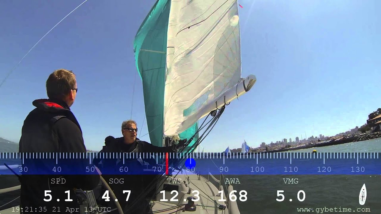 GPS linked to video with useful gps data analysis for sailing