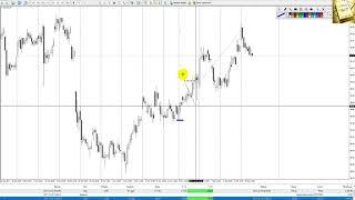 видео Спекуляция на фондовом рынке