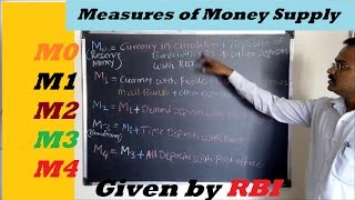 money supply measures monetary and liquidity aggregates m0 m1 etc issued by rbi