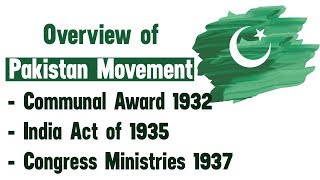 Communal Award 1932 - India Act of 1935 - Congress Ministries 1937 | Pakistan Movement