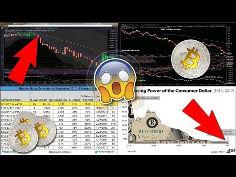 Crypto Market Crash?! Should You Sell Your Bitcoin During The Panic Selling?