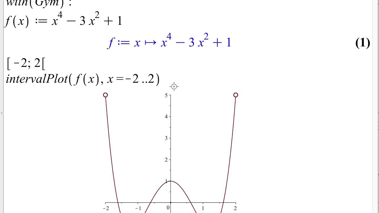 Plot - intervalplot() - Maple