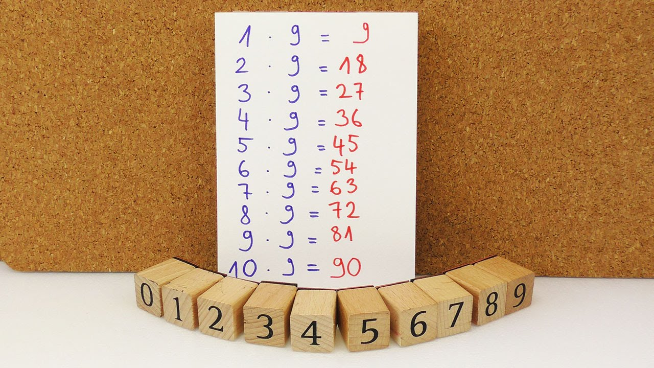 mathe trick lernen multiplizieren rechnen lernen mit der. Black Bedroom Furniture Sets. Home Design Ideas