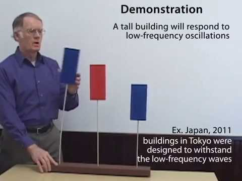 BOSS model of building resonance. Why do buildings fall in e