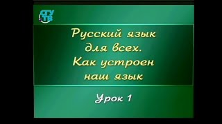 Русский язык для детей. Урок 1.1. Для чего людям нужна речь?