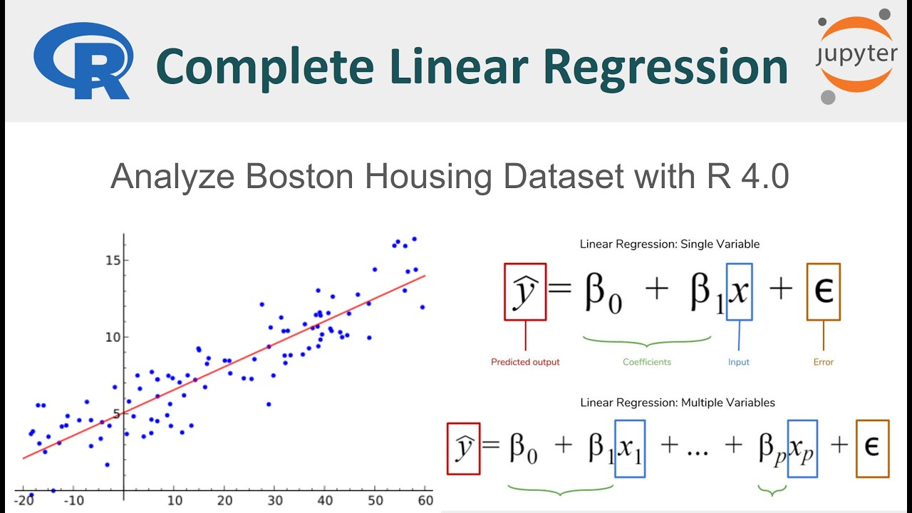 Complete Linear Regression in R | Machine Learning in R | R for Beginners