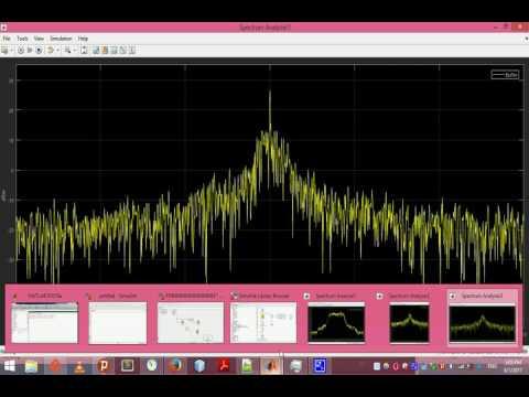 FM Transmitter Matlab By HackRF One Sink Problem
