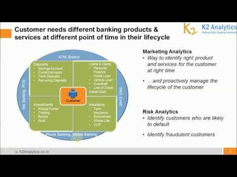Retail Banking Analytics