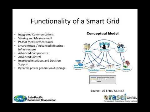 07 Smart Grid Technologies