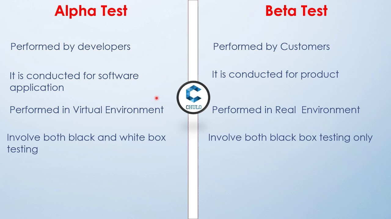 Difference between alpha and Beta testing in Software engineering || Alpha  vs Beta Testing