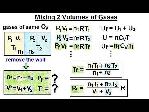 Physics - Thermodynamics: States: Ideal Gas Law (10 of 10) Mixing 2 Volumes of Gases