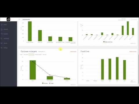 MarketMan restaurant inventory management intro