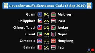 ผลบอลโลกรอบคัดเลือกรอบสอง นัด1 : ไทยเจ๊าเวียดนาม มาเลย์บุกอัดอินโด คูเวตเปิดตัวโหดสุด(5 Sep 2019)
