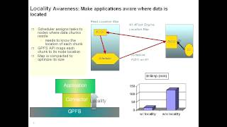 GPFS for Big Data