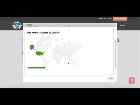 Cartika Cloudflare Integration