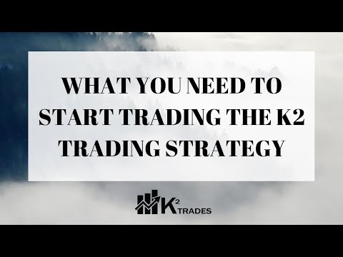 K2 TRADES - How To Get Started With The K² Trading Strategy