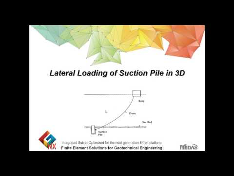 Suction Pile Under Lateral Loading in 3D