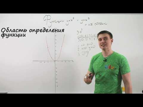 Квадратическая и кубическая функции и их графики. Видеоурок по алгебре за 7 класс.