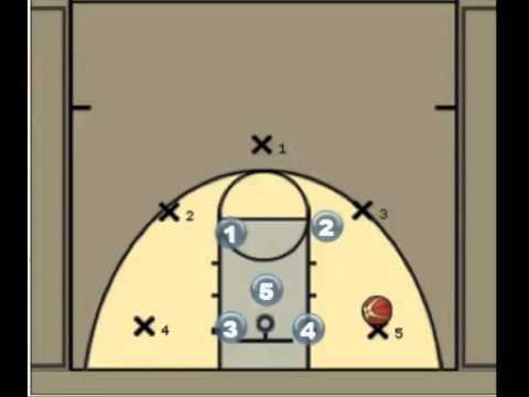 2 1 2 zone defense