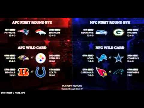 My predictions for the NFL Playoffs 2014-15