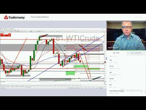 Forex Trading Strategy Webinar Video For Today: (LIVE Wednesday August 1, 2018)