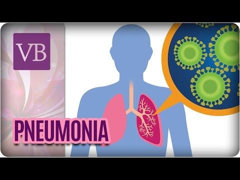 Pneumonia: Causas, Sintomas e Tratamentos - Você Bonita (17/04/17)