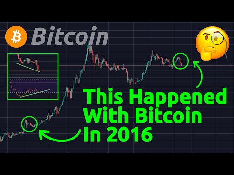 This Happened With Bitcoin In 2016!! Bitcoin Halving And Fundamentals |  Markets Are Bleeding!!