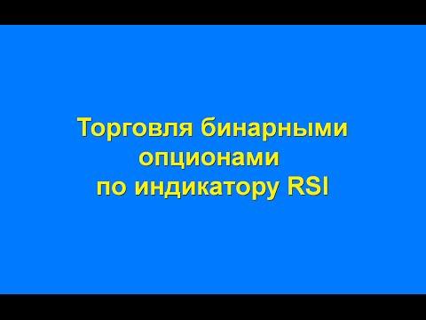 Торговля бинарными опционами по индикатору RSI. Вебинар от брокера 24option