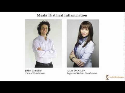 Meals That Heal Inflammation With Julie Daniluk Youtube border=