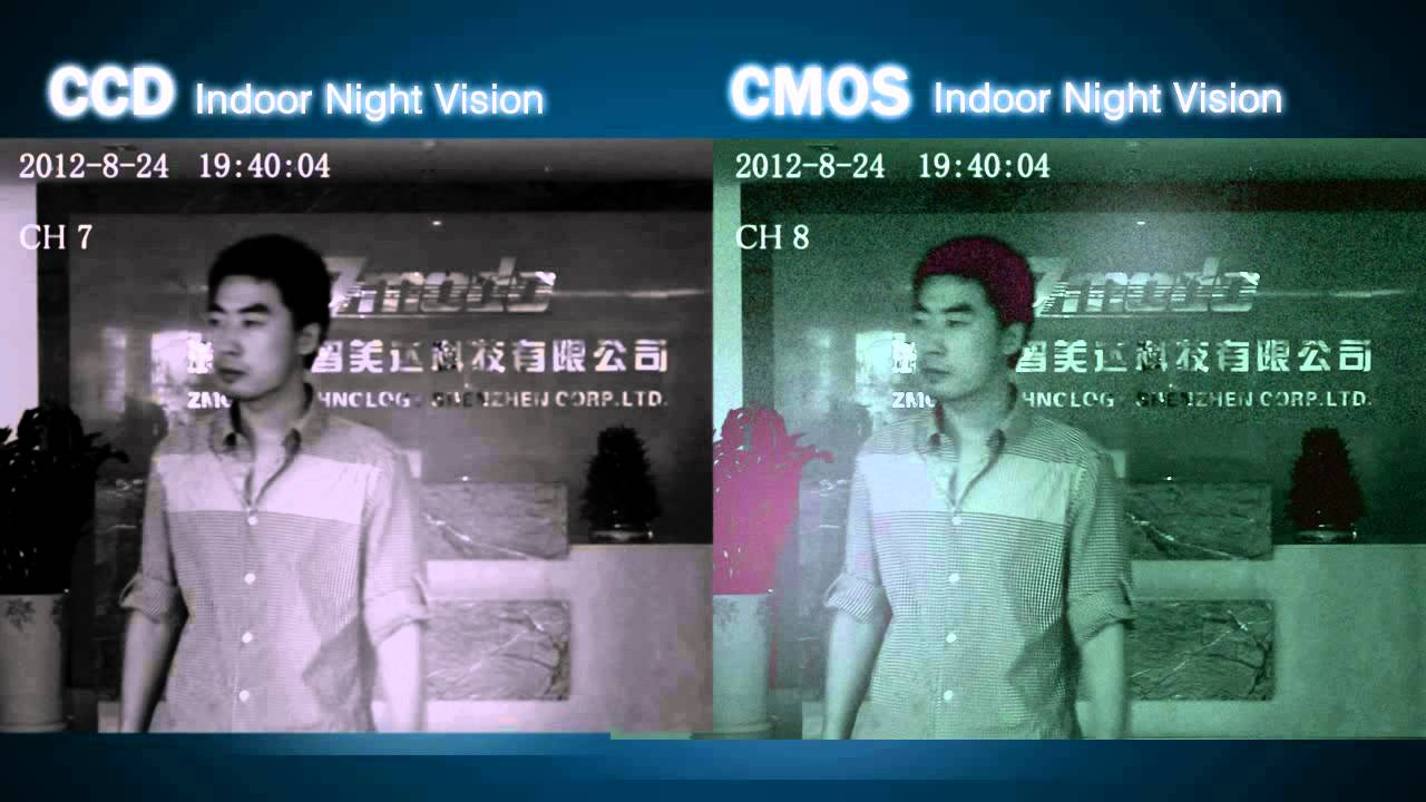 Ccd Vs Cmos Youtube