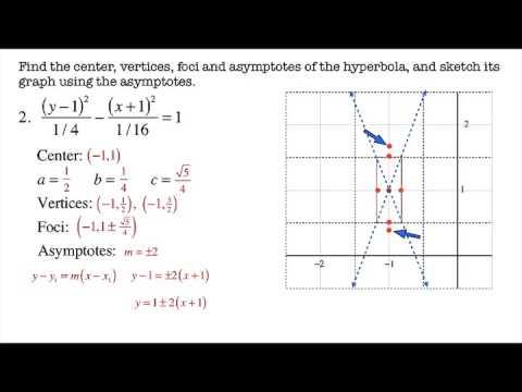 MCHS Math Analysis 9.3