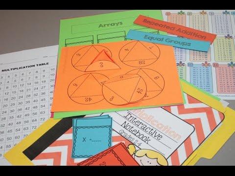 Notebooking.  Homeschool curriculum review.