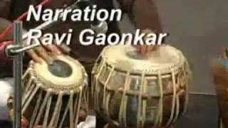 Tabla - Intro Study Material For The Beginner