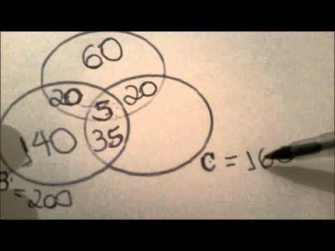 Aula 76 diagrama de venn e interseco de conjuntos parte 1 aula 76 diagrama de venn e interseco de conjuntos parte 1 ccuart Choice Image