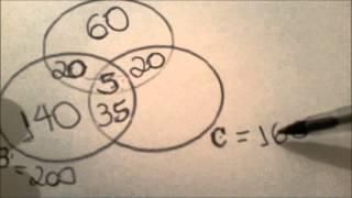 AULA 76 -  DIAGRAMA DE VENN  E INTERSECÇÃO DE CONJUNTOS  ( PARTE 1 )
