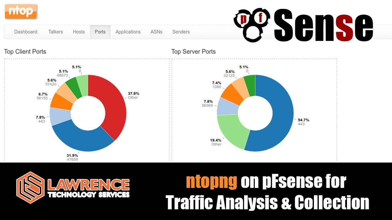 Using the ntopng package on pfSense 2 3 2 for Traffic Analysis & Collection