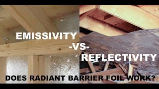 Radiant Barrier Department Of Energy - Reflectivity vs Emissivity Thumbnail