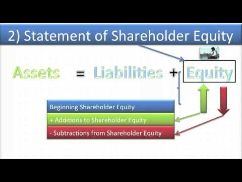 What are the General-Purpose Financial Statements - Video Slides 1-11