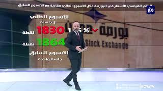 أداء بورصة عمان خلال الأسبوع الحالي مقارنة بالأسبوع الماضي - (22-8-2019)