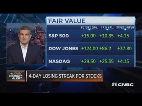 Schlossberg:  This is really a market destruction that feeds on itself