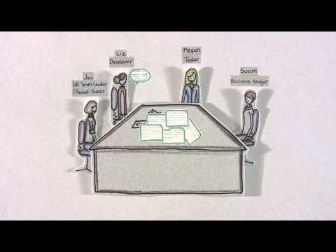 Agile in Practice: Test Driven Development