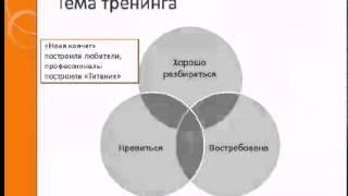 видео Виды бизнес-тренингов