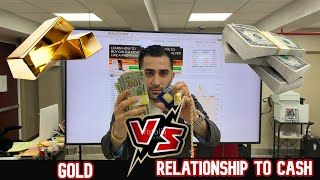 Gold and its relationship to cash