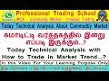 Commdodity Market : Today technical Analysis with how to trade in Market Trend - OCT 5