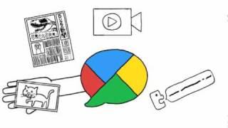 Google バズは、興味ある事柄について会話を始め、近況、写真、動画など...