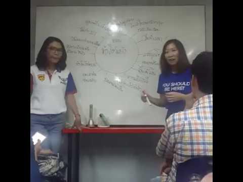 Training  สอนตอบข้อโต้แย้ง by Dir Jeab 27 09 2559  ตอน 1/2  (Illegal Worldventures Thailand)
