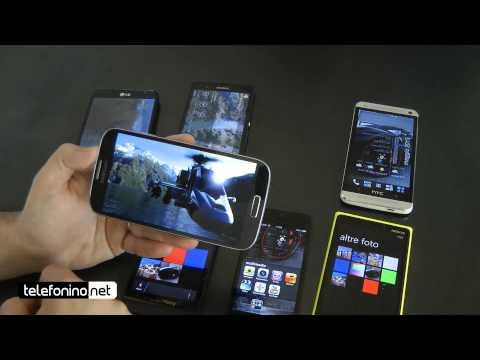 Sfida al Top. Confronto tra i TOP di gamma da Telefonino.net