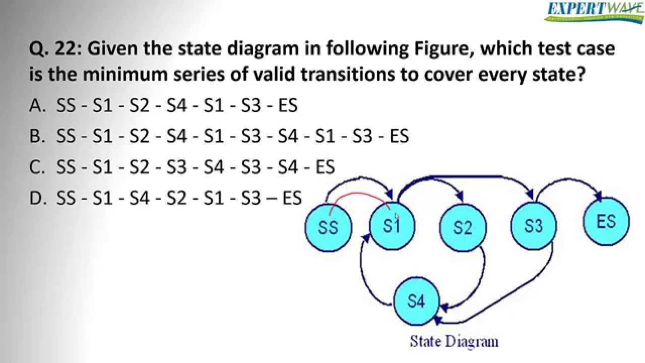 State diagram questions diy enthusiasts wiring diagrams istqb fundation answers to exam questions 20 to 22 youtube rh youtube com state transition diagram questions answers state transition diagram questions ccuart Gallery