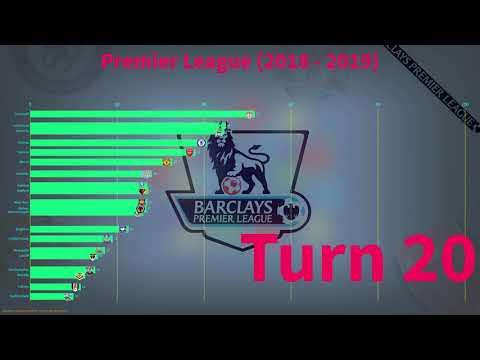 premier-league---season-2018/2019---dynamic-table