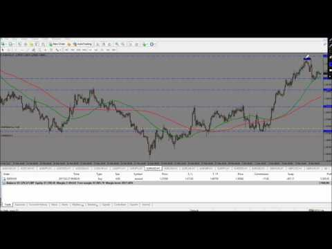 Live Price Action Trading - Part 1 - EURAUD - 1:8.5 RR!